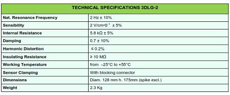 ژئوفون 3DLG